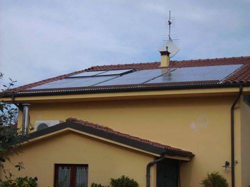 Indach Solarmodule
